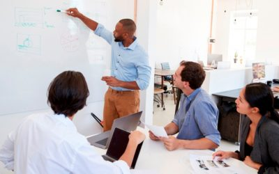 Corporate training in Johannesburg South Africa